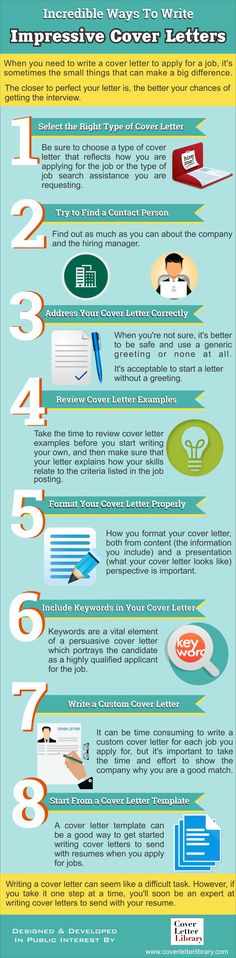 A cover Letter plays a vital role in getting a right job, so - how to format your cover letter