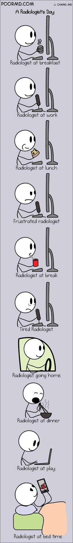 Radiology Comic: A Radiologist's Day
