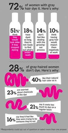 How To Style, Maintain, and Love Your Gray Hair - Prevention.com