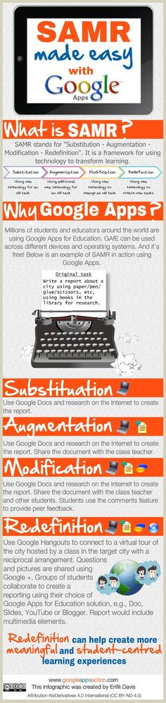 Explaining SAMR Model Using Google Apps