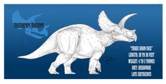 Paleo Profile: Triceratops horridus. Well known for its formidable set of horns, Triceratops is possibly one of the most recognizable dinosaurs from the Mesozoic. The two large brow horns and massi...