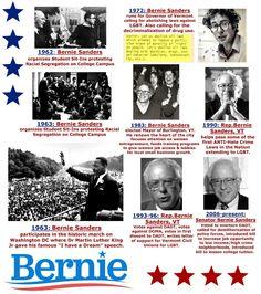 #Bernie2016 #MA4Bernie #MAforBernie #SuperTuesday #VoteMarch1 #VOTE