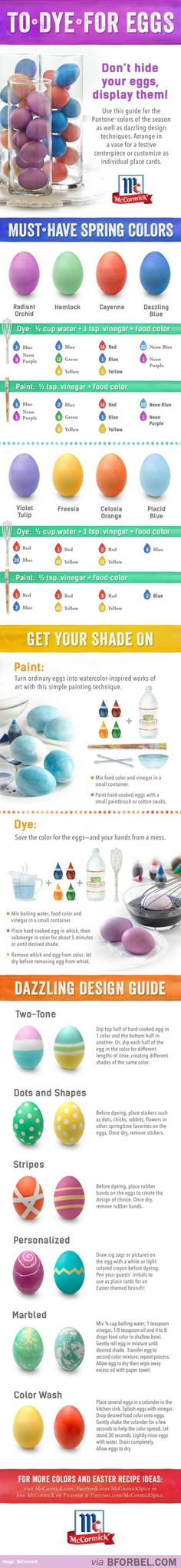 DIY Pantone Colors For Easter Eggs…