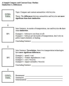 compare and contrast essay outline. Resume Example. Resume CV Cover Letter