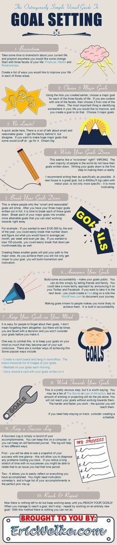 This is an infographic that provides 10 steps to effective goal setting. Setting goals is imperative not only in business, but also in our personal life, too. - ADD / ADHD