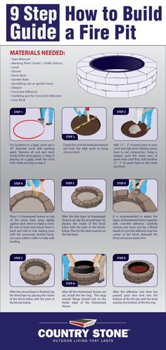 DIY 9 Step Guide on How to Build a Fire Pit - natureb4