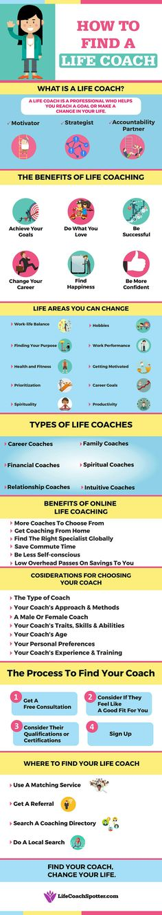 How To Find A Life Coach Infographic by Life Coach Spotter