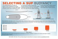 stand up paddle board graphics - Google Search