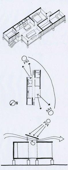 Доставка контейнеров Дом Планы Идеи 21 - architecturemagz.com