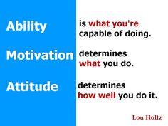 Attitude Quotes | Love, Motivation Quotes