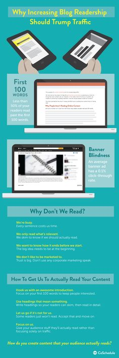Why Increasing Blog Readership Should Trump Traffic -- the full-size infographic from the excellent coschedule article