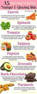 hautpflege Skin Care tip 7092331963 - An easy reference on face skincare steps. healthy skin care routine image article generated on 20190127 . Click the link to read the website info now Foods For Healthy Skin, Good Foods To Eat, Healthy Skin Care, Healthy Recipes, Best Foods For Skin, Healthy Junk, Diet For Skin, Diet Recipes, Healthy Eating
