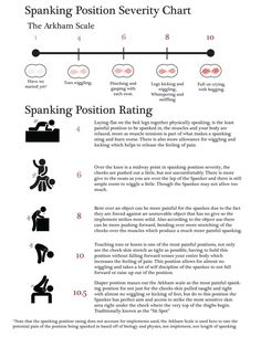 Spanking Position Severity Chart