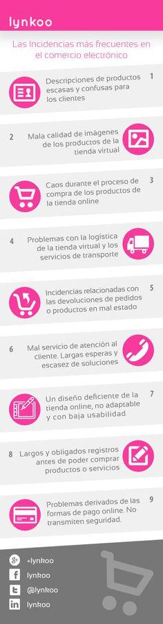 Las nueve incidencias más frecuentes en el comercio electrónico.  http://www.lynkoo.com/comercio-electronico/incidencias-frecuentes-comercio-electronico/