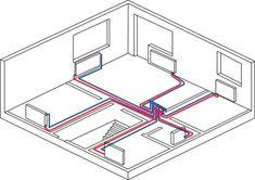 Лучевая система с коллекторами Closet Bedroom, Heating Systems, Cabana, Plumbing, Future House, Cube, Kids Rugs, Interior, Home Decor