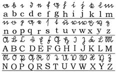 Sütterlin Alphabet