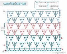 Chart for Granny Stripe Blanket with Pattern. I have already charted my own pattern by hand, but this one is so much prettier, and it looks to be pretty much what I have done.