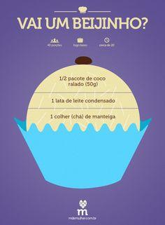 Vai um beijinho aí? Receita simples e fácil de fazer que vai adoçar as festinhas ou qualquer momento <3 #Beijinho #coco #leitecondensado