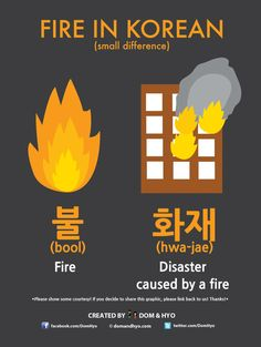 Fire In Korean (small difference)