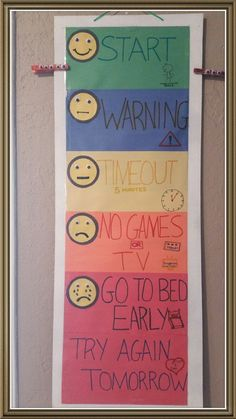 At Home Behavior Chart For Kids  WeRe Out Of Control  Going To