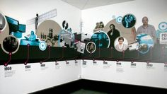 gallery timelines - Google Search