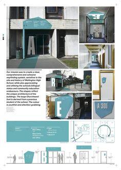 Wellington High School Wayfinding - Ashley Pickett Portfolio - The Loop