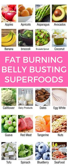 Foods you should eat everyday to lose weight fast.
