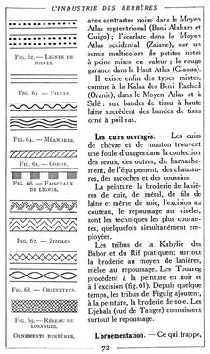 Pour comprendre l'Art Musulman dans l'Afrique du Nord et en Espagne Berber Tattoo, Ethnic Tattoo, Symbol Tattoos With Meaning, Symbolic Tattoos, Tribal Symbols, Filipino Tattoos, Geometry Pattern, World Cultures, Textile Patterns