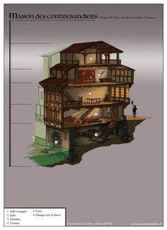 Forgotten DM: Smugglers House