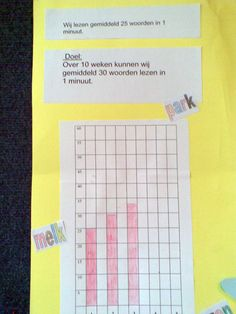 Continu verbeteren   Doelen voor groep en leerling   Klasse.pro Visible Learning, Leader In Me, Bullet Journal, Education, First Grade, School, Learning, Teaching