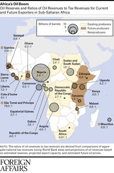 Petroleum to the People: The Resource Curse and the Oil Boom in Africa   Foreign Affairs