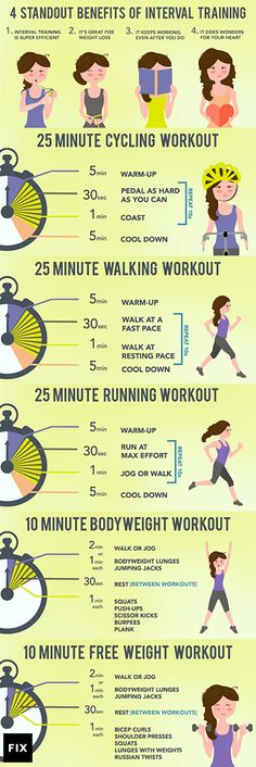 Only have 10-20 minutes a day to exercise? Try this high intensity workout to burn fat. #exercise