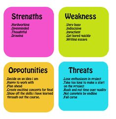 strengths weakness opportunities threats example personal - Google Search