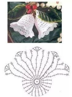Doily filet crochet Christmas bells with graph Crochet Christmas Decorations, Christmas Crochet Patterns, Crochet Decoration, Crochet Ornaments, Holiday Crochet, Crochet Snowflakes, Christmas Crafts, Angel Ornaments, Crochet Diagram