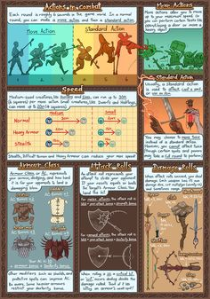 1, 2, 3...Fight! - image , Dungeon Diaries = Pure AWESOMENESS Comic for entering the world of D&D. Way to go and THANK YOU, mrjamesgifford