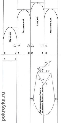 Выкройка перчаток | pokroyka.ru-уроки кроя и шитья