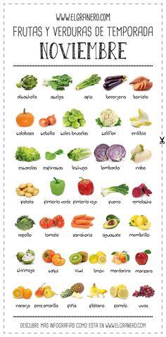 Frutas y verduras de temporada para NOVIEMBRE Clean Recipes, Veggie Recipes, Healthy Recipes, Healthy Life, Healthy Eating, Healthy Exercise, Nutrition And Dietetics, Seasonal Food, Time To Eat