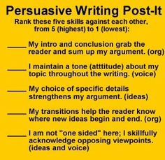 Persuasive Writing - Students Rate Their Writing