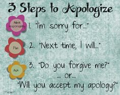 "Counseling Office: Steps to Apologize"" poster. FREE for your classroom or house! Counseling Office, Elementary School Counseling, School Social Work, Counseling Posters, Counseling Teens, School Counselor Office, Career Counseling, Elementary Schools, Behaviour Management"