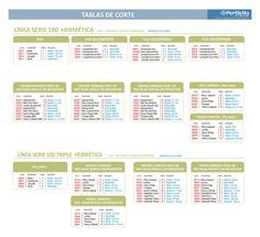 Tabla de Corte Perfiletto ®| Catálogo Virtual Perfiletto