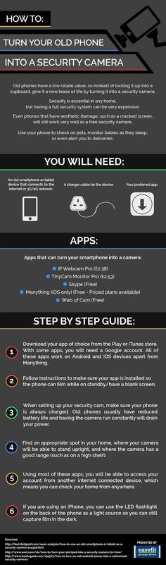 How to Turn Your Phone into a Security Camera. Don't throw away your old cellphone, recycle it and protect your home! #homesecuritydiytips #homeprotectiontips