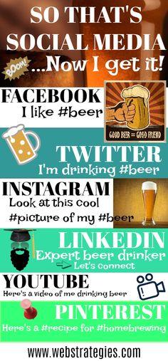 So That's #SocialMedia