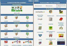 http://lacasetaespecial.blogspot.com.es/2014/05/pagina-amb-recursos-per-arees.html    Pàgina amb recursos educatius