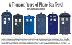 TARDIS through the Ages<<< this is my phone case haha:) I couldn't figure out which TARDIS was the original one and which one in the current one haha
