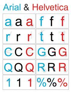 Comparação entre os desenhos da Arial e Helvetica