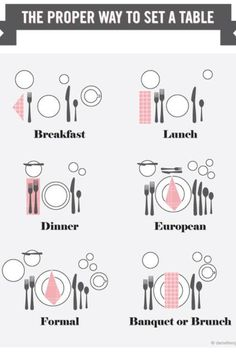 The proper way to set a table for different occasions!*