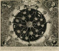 Athanasius Kircher - Mundus Subterraneus, 1664