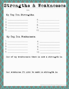Journaling Idea-Strengths and Weaknesses