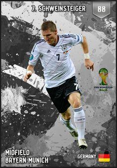 #BastianSchweinsteiger Germany FIFA World Cup 2014 Lineup
