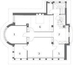 Image result for Villa Jeanneret-Perret le corbusier